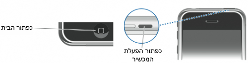 איך להכניס אייפון למצב DFU