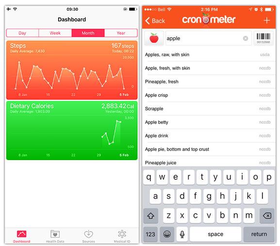 CRON-O-Meter ואפליקציית Health